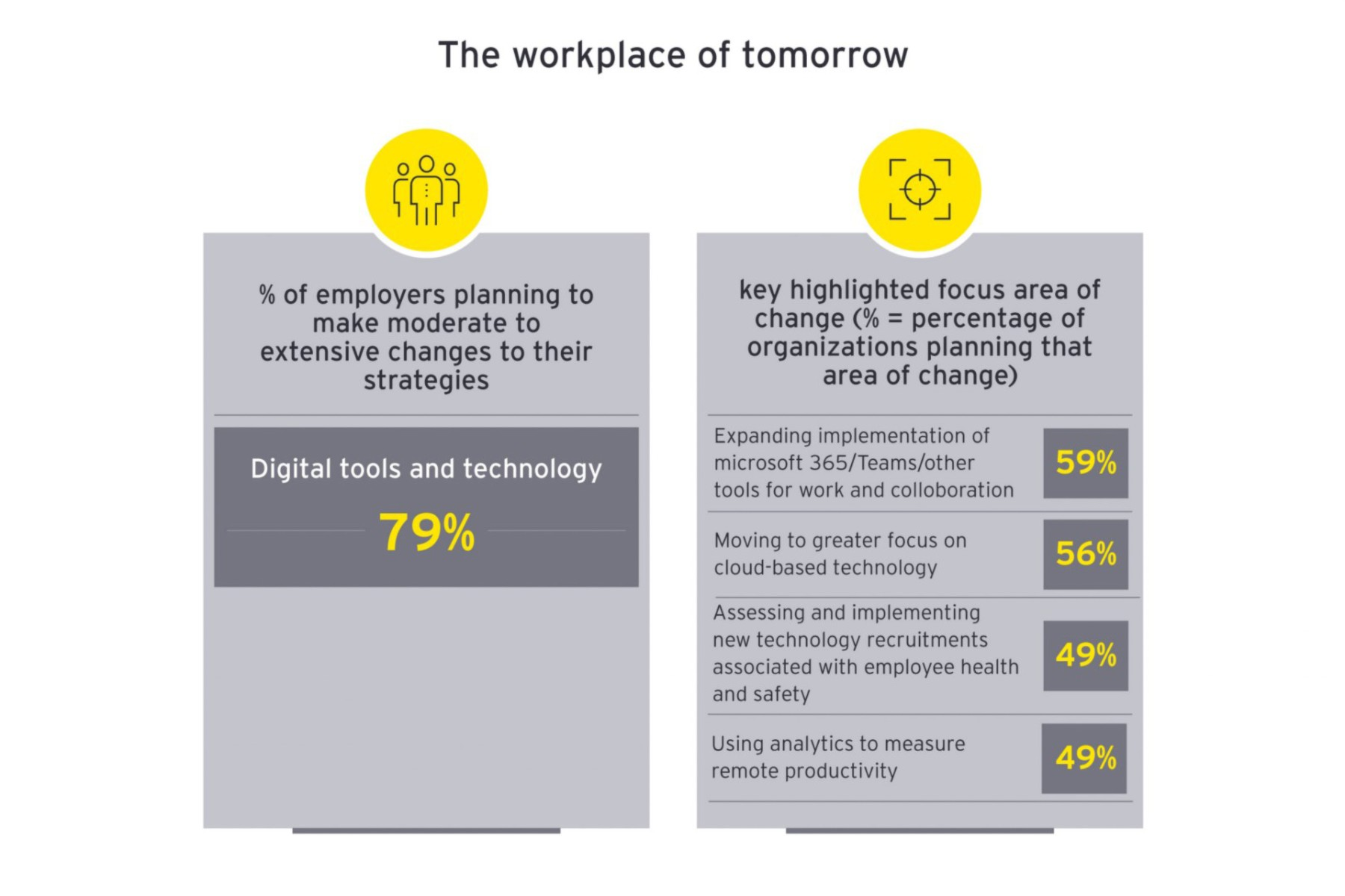ey-article-work-reimagined-reimagining-the-digital-workplace-kuva2.jpg.rendition.1800.1200